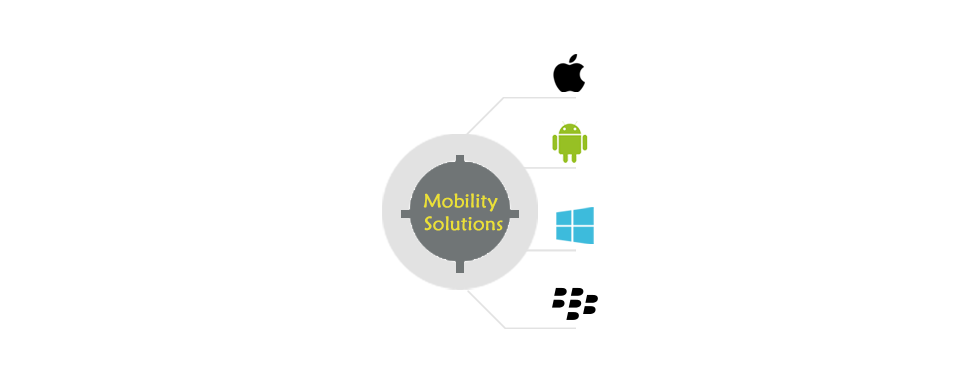 Mobility Solutions Chennai, India