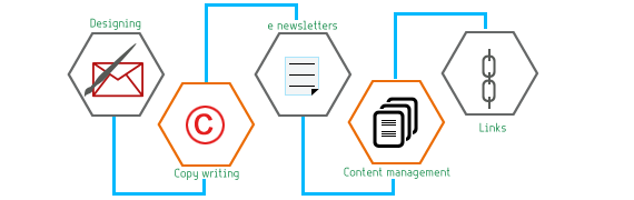 Email Marketing Strategy and Tips